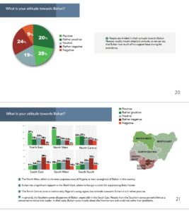 CLASSIFIED REPORT LEAKED:Apc leads major geopolitical zone as Saraki Lies uncovered